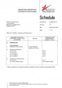 LA-2008-0417-C - ProBiz Technology Pte Ltd